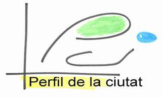 La xarxa El Perfil de la Ciutat, liderada per Terrassa, rep el segell europeu